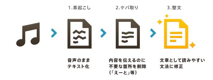 logmi_image01
