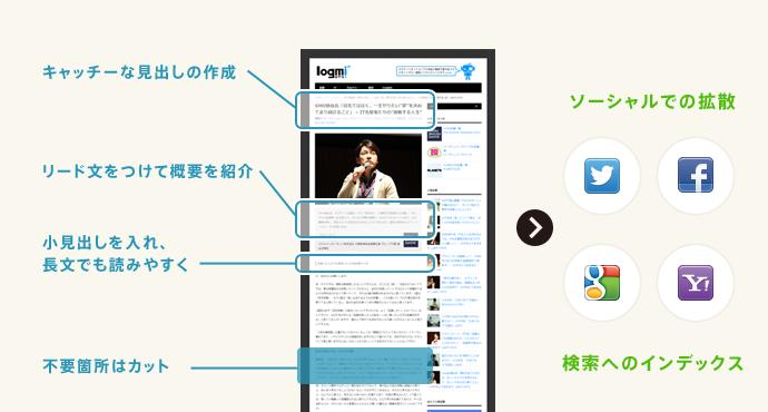 logmi_image02