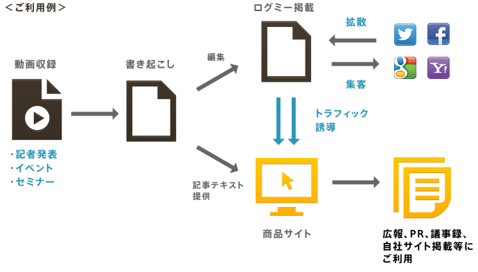 logmi_image03